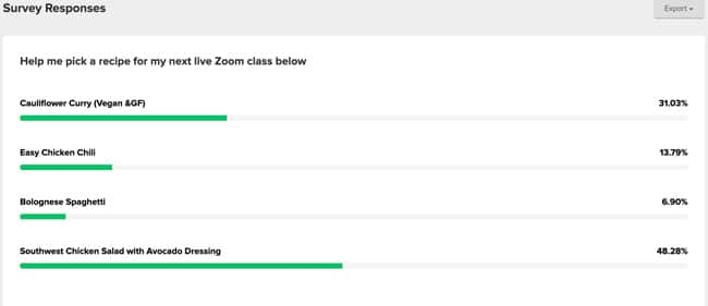 Survey results for my next cooking class on Zoom